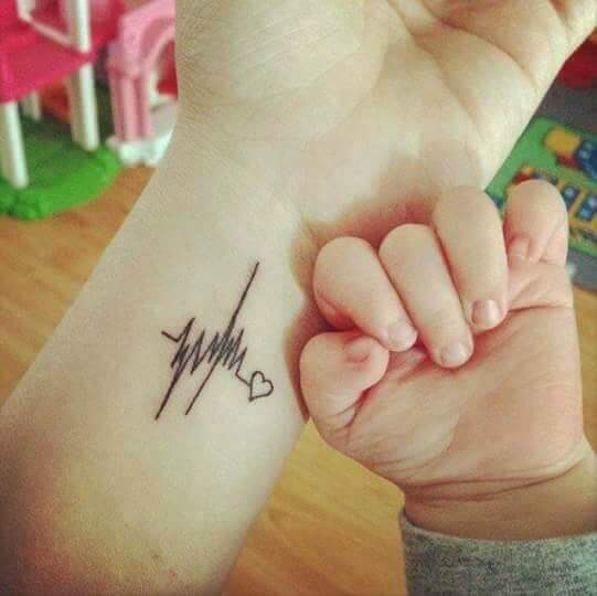 Wrist tattoo heartbeat