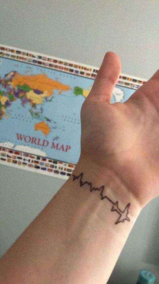 Small Wrist tattoo for women
