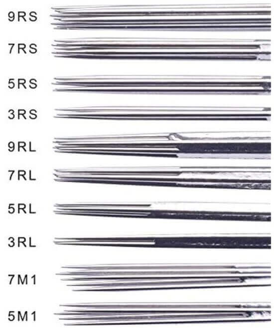 Needle Grouping Abbreviations